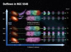 В глубинах галактических облаков астрономы ищут разгадку развития черных дыр.