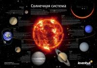 Солнечная системма