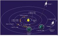 «Вояджер-1 покидает Солнечную систему»