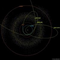 Недавно открытый околоземный астероид оказался кометой.