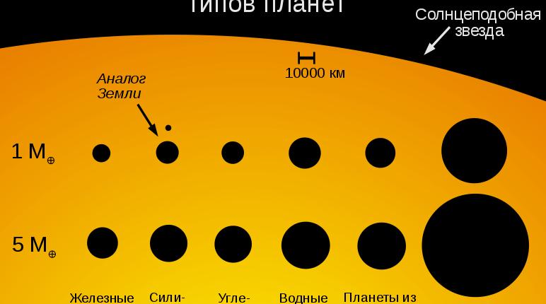 Телескоп Kepler открыл 715 новых экзопланет