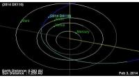 5 марта между Землей и Луной пролетит 30 метровый астероид