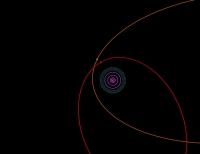 Солнечная система пополнилась еще одной планетой