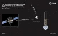 Rosetta измерила температуру поверхности кометы Чурюмова-Герасименко