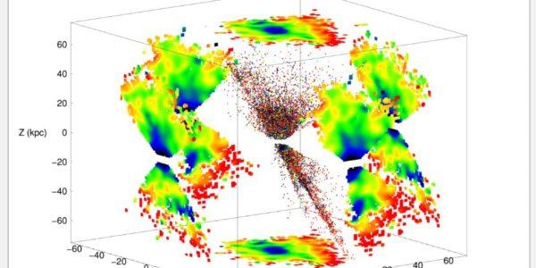 Карта формирования Млечного Пути