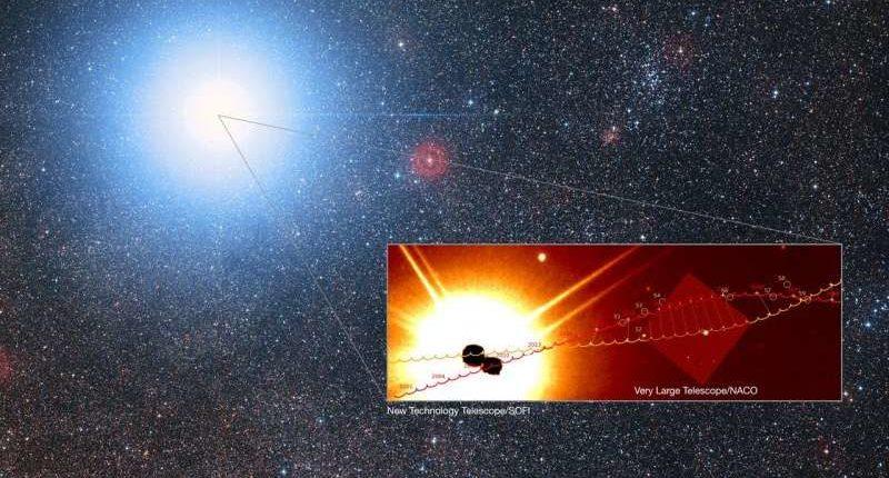 Астрономы: в 2028 году земляне смогут увидеть планеты системы Альфа Центавра