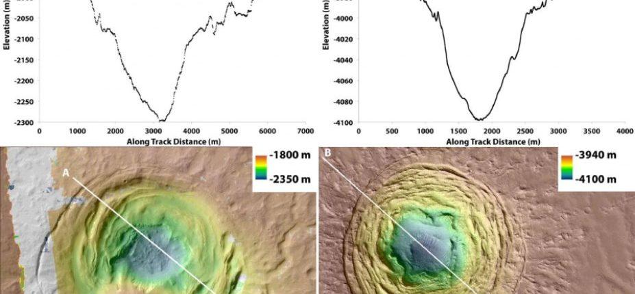 Обнаружено идеальное место для существования жизни на Марсе
