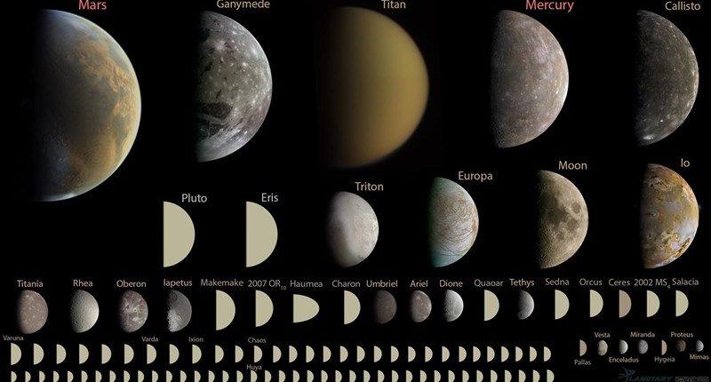 Плутон планета или нет? — Споры не утихают