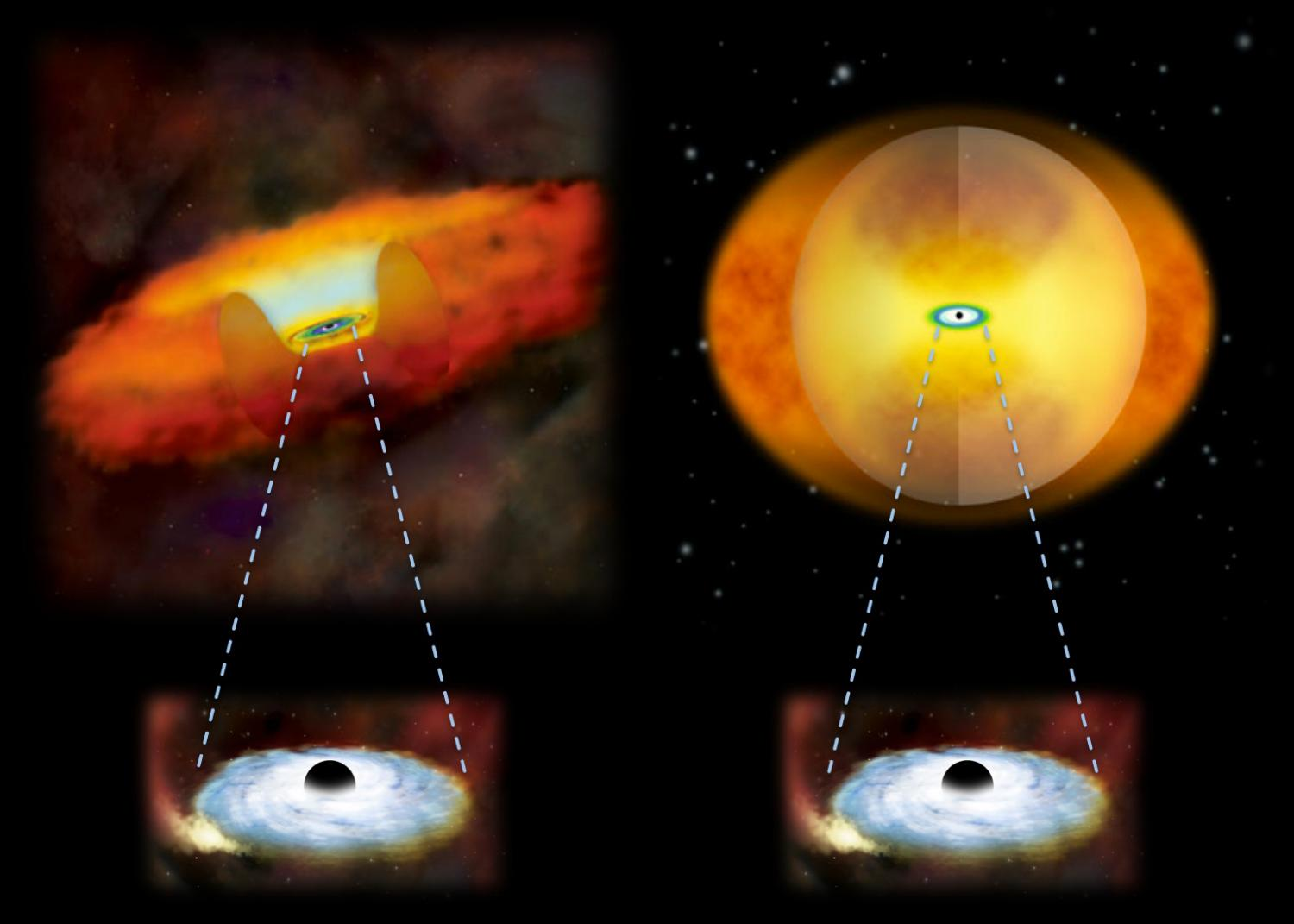 black hole a region of space time