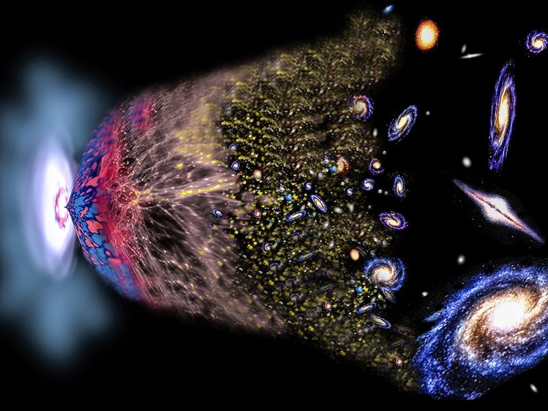 the big bang the evolution Scientific knowledge has brought great benefits to all mankind, giving rise to modern developments and advancement in the past these advancements have been based on careful experiment, testing and observation.