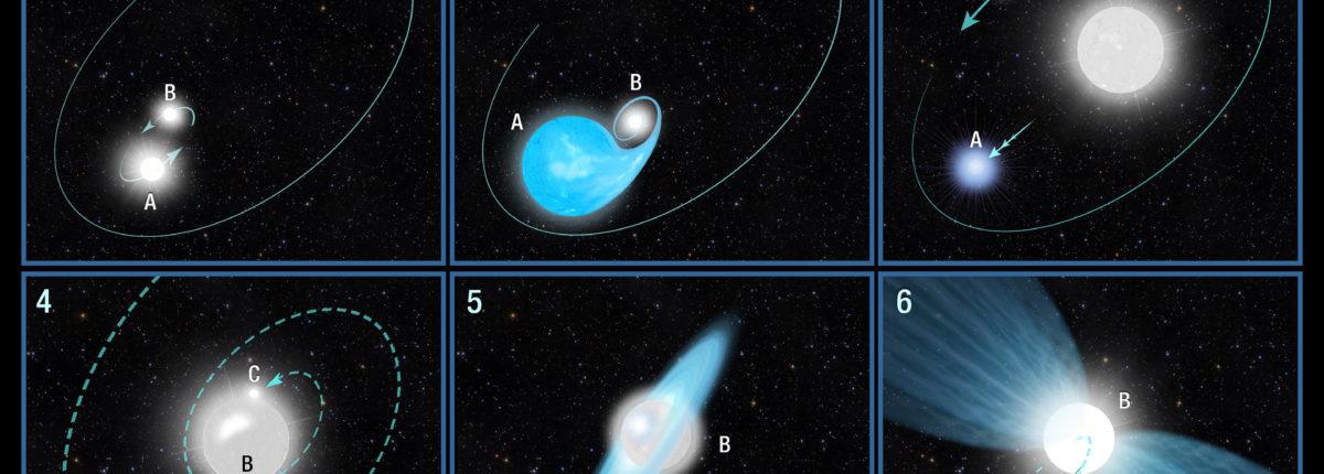 Как звезда могла выжить после этого? — Событие озадачило астрономов