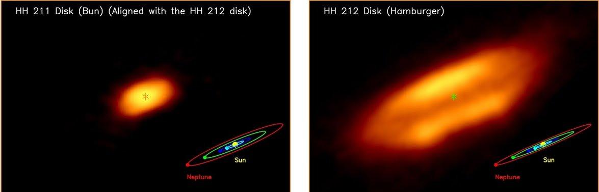Астрономы обнаружили самый молодой аккреционный диск