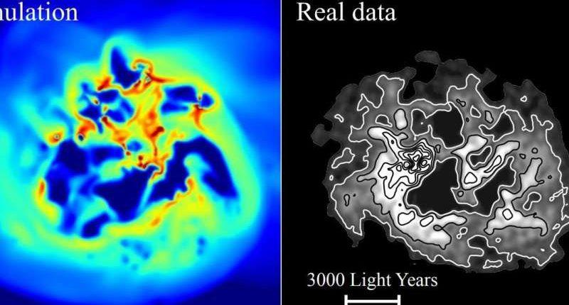 Учёные: темная материя способна нагреваться и перемещаться
