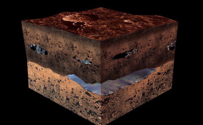 Ученые обнаружили первые доказательства огромной системы подземных вод на Марсе
