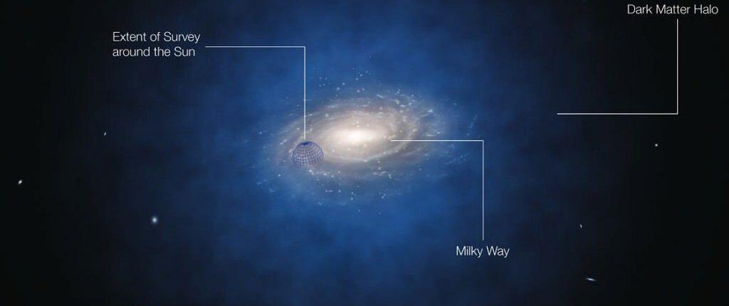 Темная материя состоит из аксионов? — Ответ в глубинах черных дыр