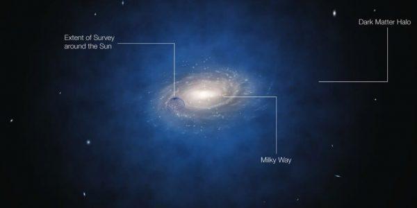 Темная материя состоит из аксионов? - Ответ в глубинах черных дыр