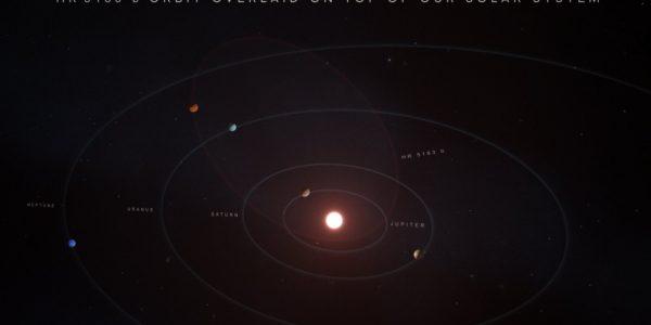 Обнаружена планета с самым высоким эксцентристетом орбиты