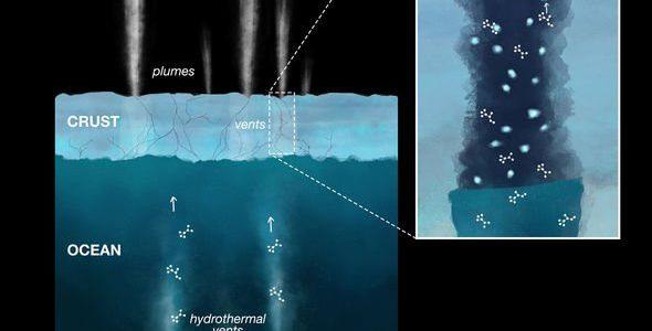 Спутник Сатурна может быть обитаем — анализ данных зонда шокировал ученых