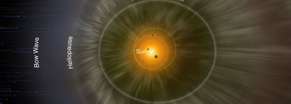 Зонды «Вояджер» испытывают неожиданное давление на краю Солнечной системы