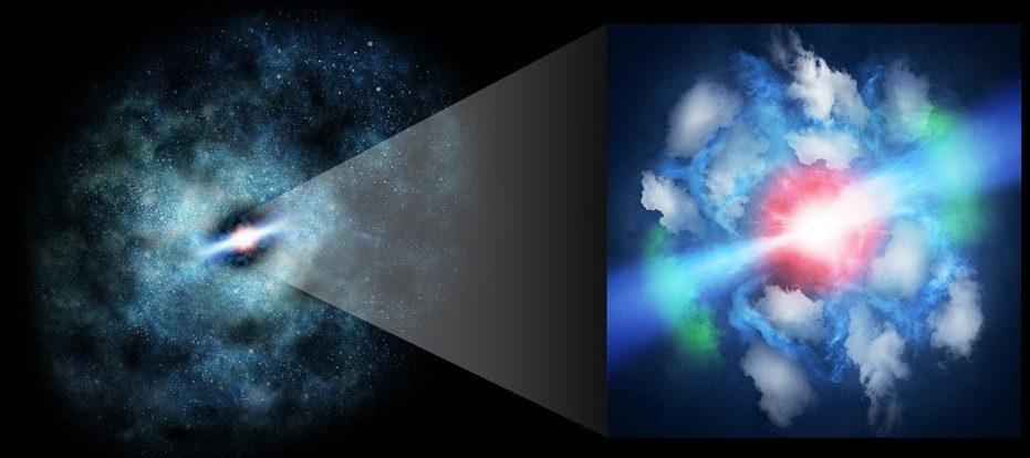 Астрономы наблюдают взрывные джеты от сверхмассивной черной дыры из ранней Вселенной