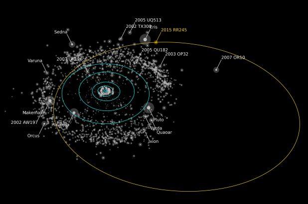 Астрономы только что нашли более 100 малых планет на краю нашей Солнечной системы