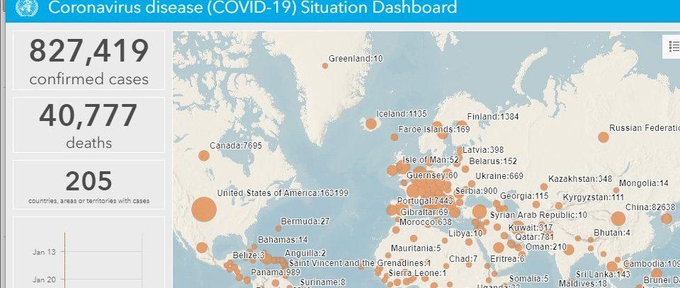 ВОЗ: количество глобальных случаев заражения COVID-19 достигнет 1 миллиона в следующие несколько дней
