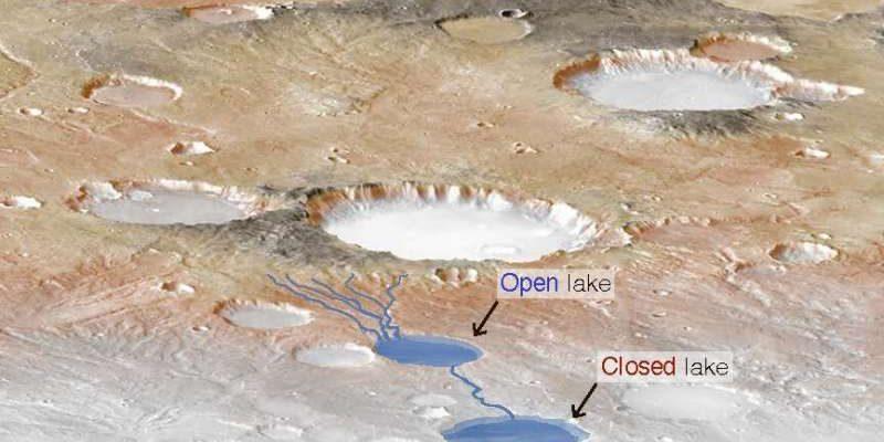 Ученые измерили толщину осадков выпадающих на поверхность Марса в прошлом