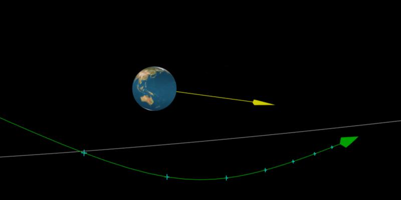 В этот четверг астероид пролетит между Землей и Луной, но не стоит беспокоиться