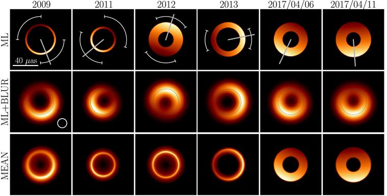 Гигантская черная дыра, которую мы впервые увидели, теперь … сверкает