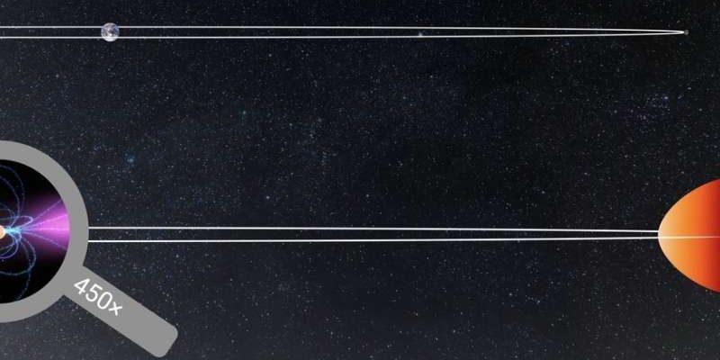 Тысячи добровольцев позволили раскрыть 20-летнюю тайну нейтронной звезды