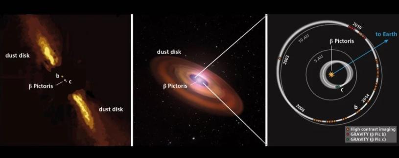 Ученые получили первое прямое изображение планеты всего в 63 световых годах от нас