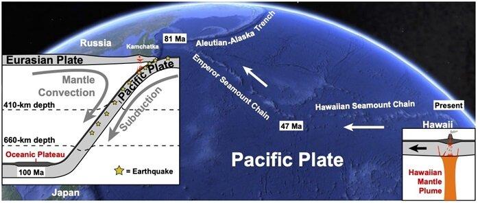 Геофизики узнали тайну формирования Гавайских островов