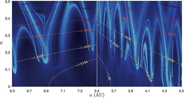 Астрономы обнаружили космические «супермагистрали» для быстрого путешествия по Солнечной системе