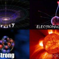 Четыре основные силы природы
