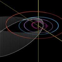 Самый большой астероид, который пролетит рядом с Землей в этом году, стремительно приближается
