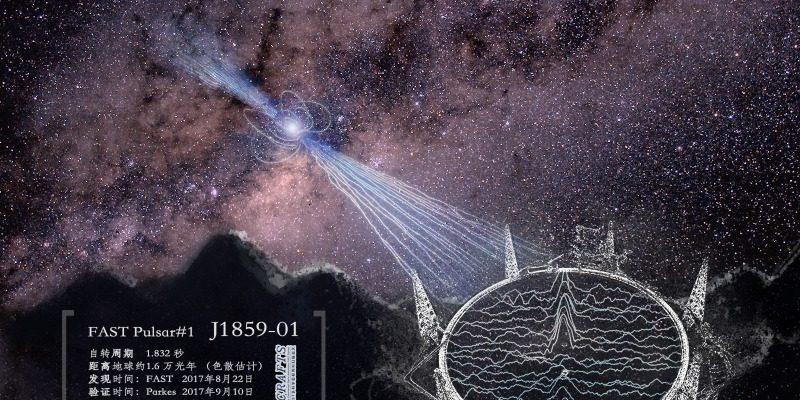 Новый китайский телескоп будет искать инопланетных роботов